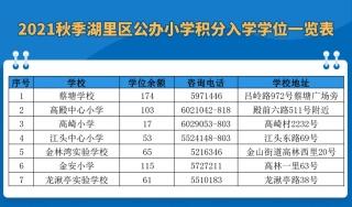 2021秋季厦门小学招生!思明、湖里、海沧三个区公布积分入学学位!